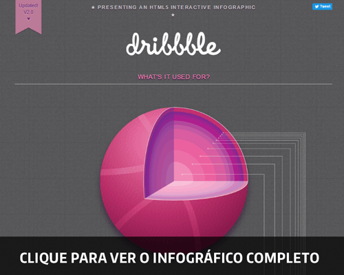 10 Interactive Infographic - Dribble