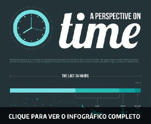 5 A Perspective on Time Infographic - Visually