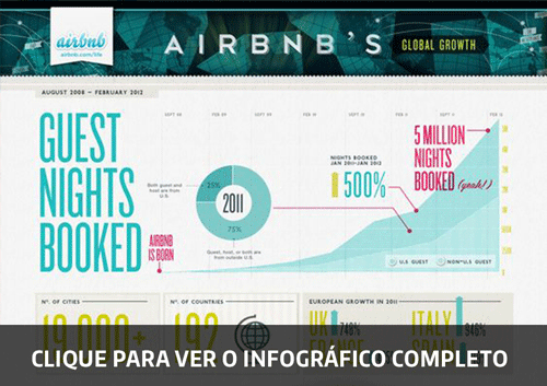 7 Airbnb Global Growth - Airbnb