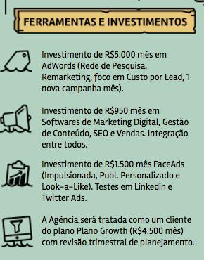 Rotina de investimentos digitais