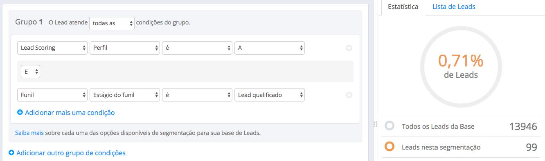 Lead Scoring dashboard