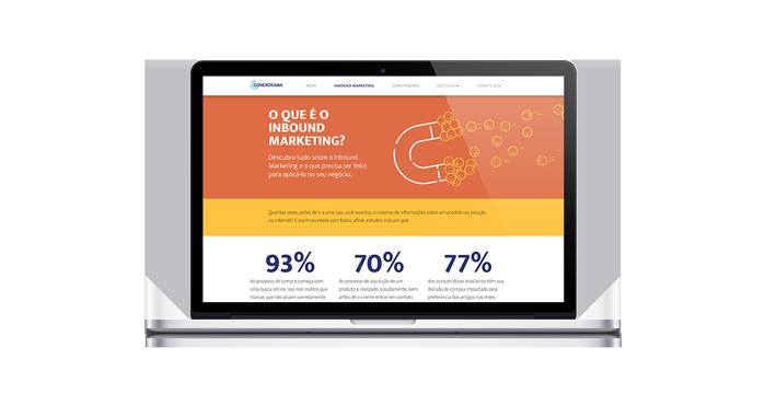 Conexorama Inbound Marketing