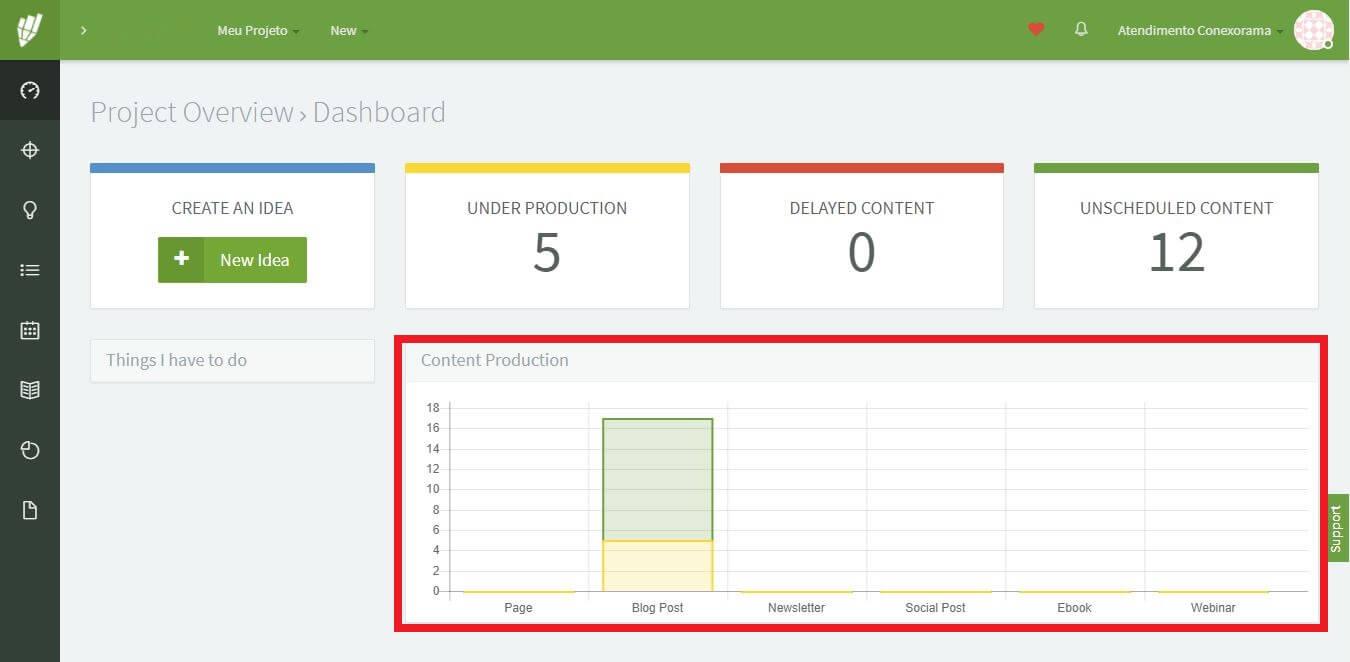 Contentools Dashboard