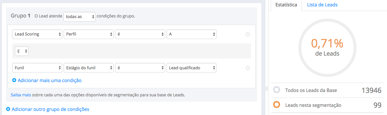 Lead Scoring dashboard
